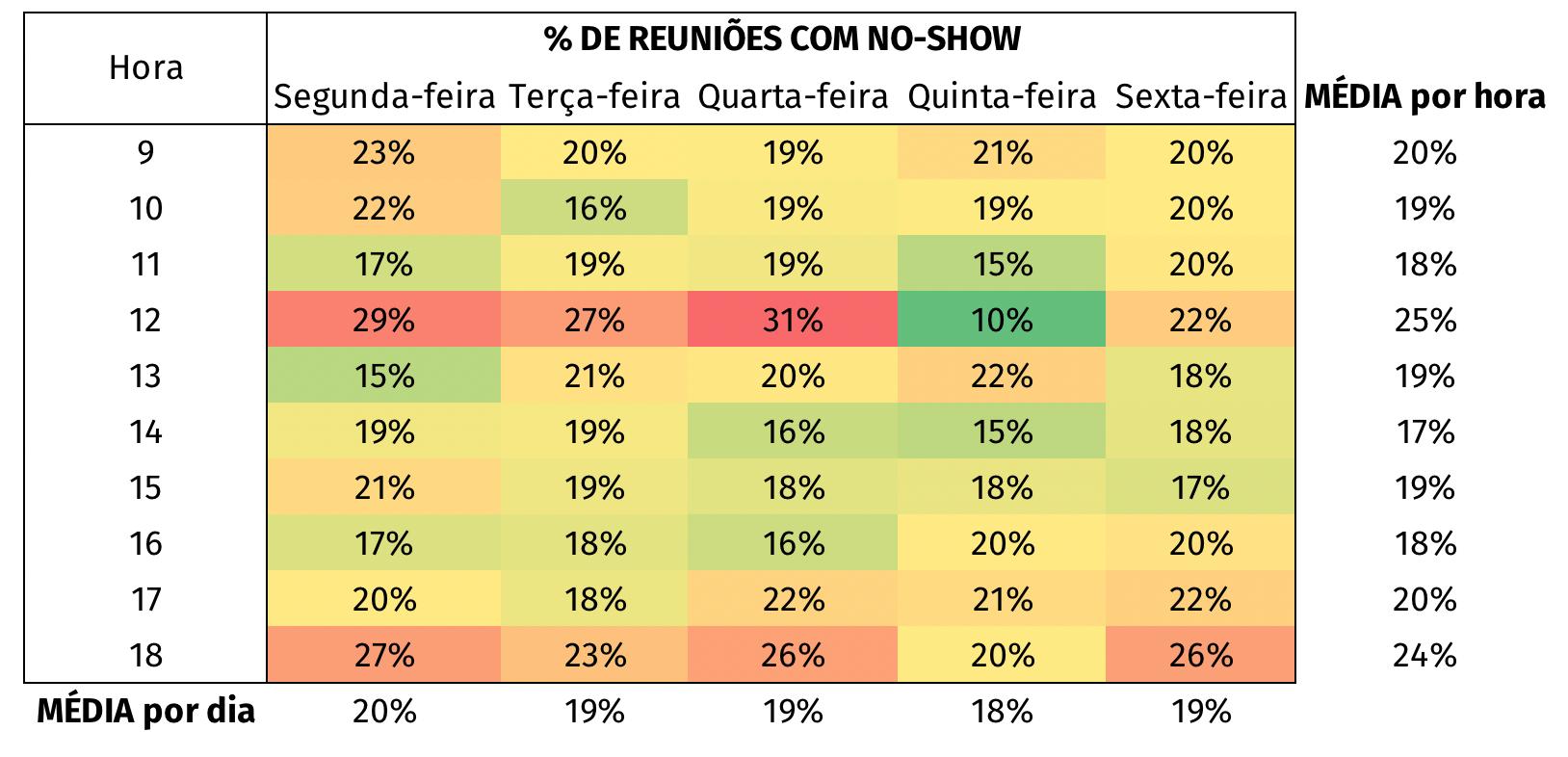 --de-no-show