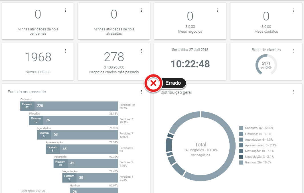 dashboard-errado